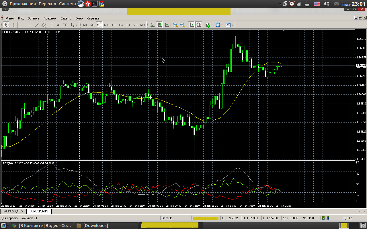 Forex on linux
