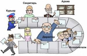 Обзор систем электронного документооборота