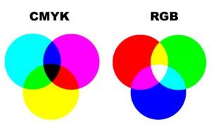 OpenOffice.org Impress - Настройка цвета области