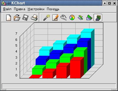 KChart - Работа с мастером настройки диаграмм