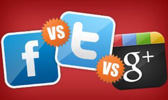 Раскрутка сайта с помощью кнопок социальных сетей