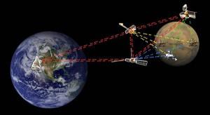 """Роботом «Лего» будет управлять """"Космический интернет"""""""
