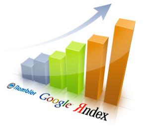 Качественное продвижение сайта - прибыль и новые клиенты!
