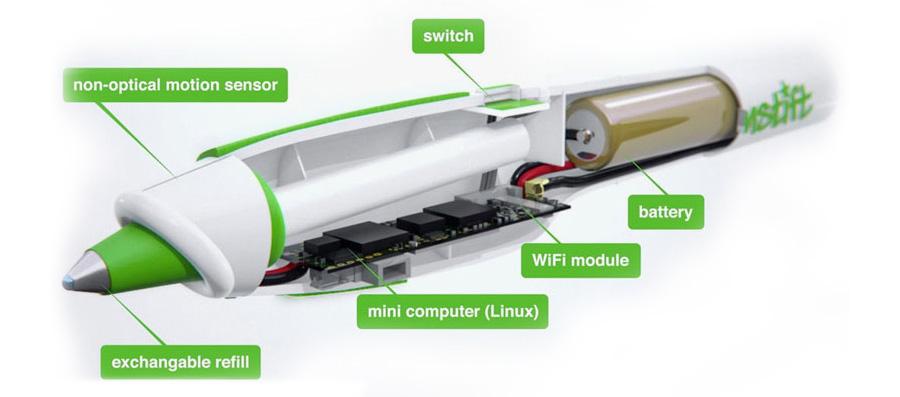Новая Linux-ручка поможет писать красиво и грамотного