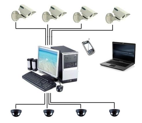 Система видеонаблюдения как помощник обеспечения безопасности объекта