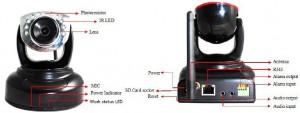 Что из себя представляют камеры Р2Р?