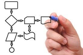 Процесс веб-разработки сайтов