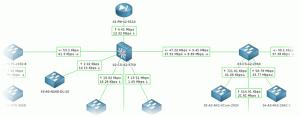 Принцип работы коммутаторов Cisco