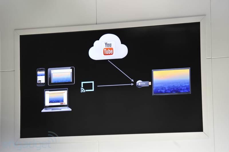 Потоковое Видео С Андроид На Телевизор