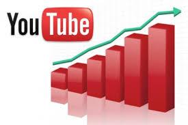 Как получить прибыль от размещения видео на YouTube