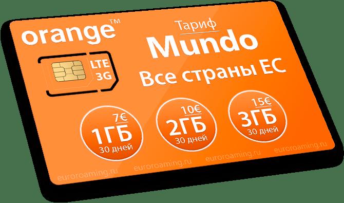 SIM-карта без роуминга в Европе - какая лучше?